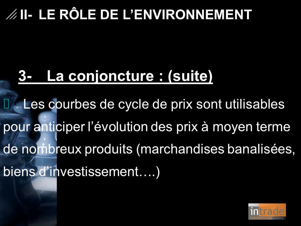 3- La conjoncture : (suite) Ø Les courbes de cycle de prix sont utilisables pour anticiper l'évolution des prix à moyen terme de nombreux produits (ma