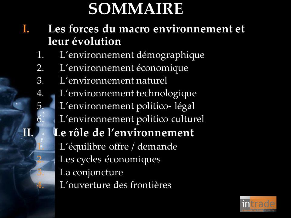 SOMMAIRE I.Les forces du macro environnement et leur évolution 1.L'environnement démographique 2.L'environnement économique 3.L'environnement naturel
