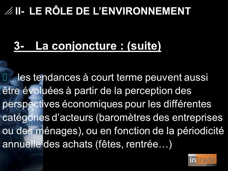 3- La conjoncture : (suite) Ø les tendances à court terme peuvent aussi être évoluées à partir de la perception des perspectives économiques pour les
