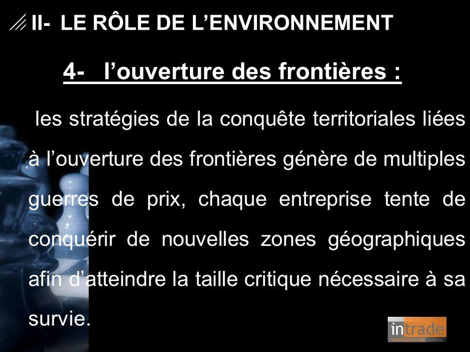 4- l'ouverture des frontières : les stratégies de la conquête territoriales liées à l'ouverture des frontières génère de multiples guerres de prix, ch