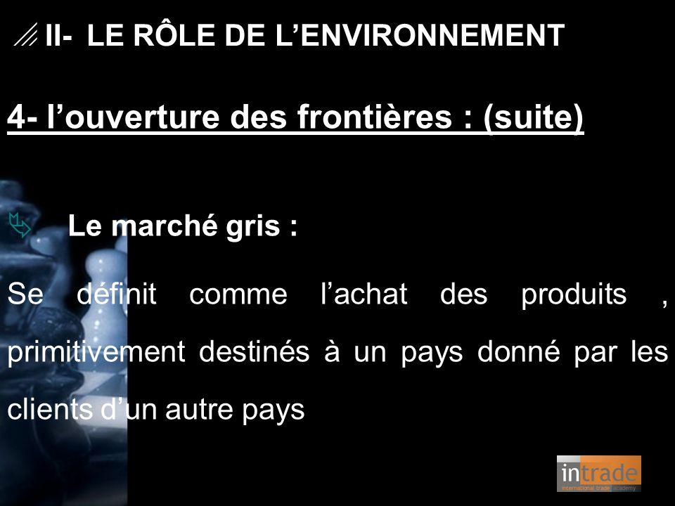   II- LE RÔLE DE L'ENVIRONNEMENT 4- l'ouverture des frontières : (suite)  Le marché gris : Se définit comme l'achat des produits, primitivement des