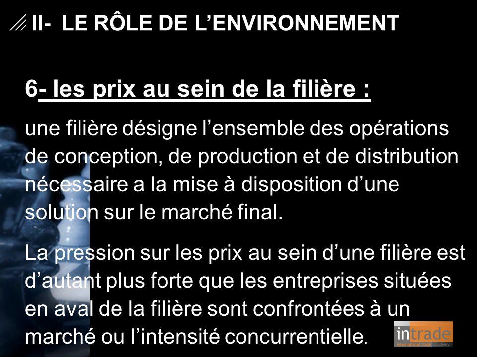   II- LE RÔLE DE L'ENVIRONNEMENT 6- les prix au sein de la filière : une filière désigne l'ensemble des opérations de conception, de production et d