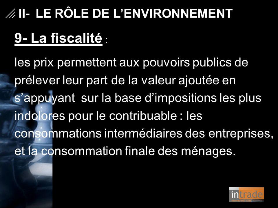   II- LE RÔLE DE L'ENVIRONNEMENT 9- La fiscalité : les prix permettent aux pouvoirs publics de prélever leur part de la valeur ajoutée en s'appuyant