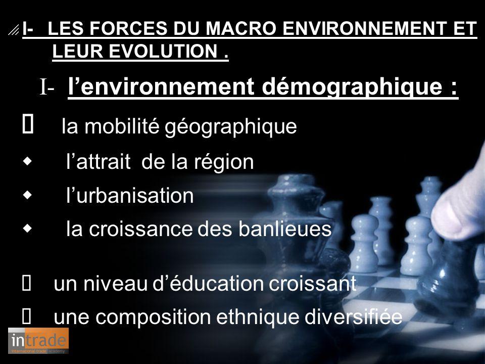 I- l'environnement démographique :  la mobilité géographique  l'attrait de la région  l'urbanisation  la croissance des banlieues  un niveau d'éd