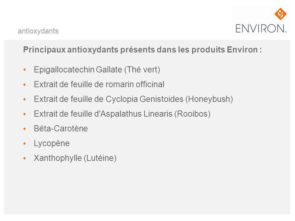 Principaux antioxydants présents dans les produits Environ : Epigallocatechin Gallate (Thé vert) Extrait de feuille de romarin officinal Extrait de fe