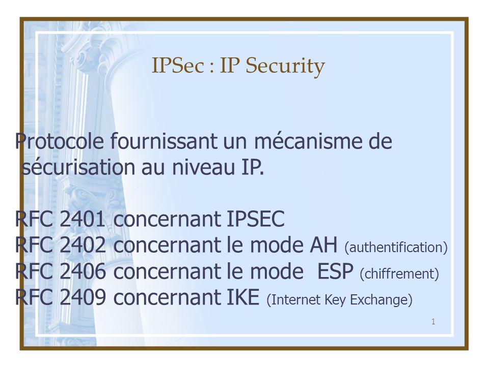 1 IPSec : IP Security Protocole fournissant un mécanisme de sécurisation au niveau IP. RFC 2401 concernant IPSEC RFC 2402 concernant le mode AH (authe