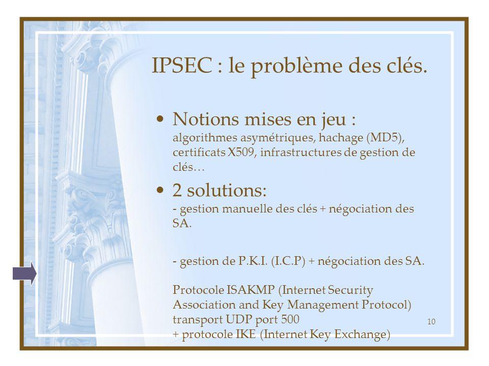 10 IPSEC : le problème des clés. Notions mises en jeu : algorithmes asymétriques, hachage (MD5), certificats X509, infrastructures de gestion de clés…