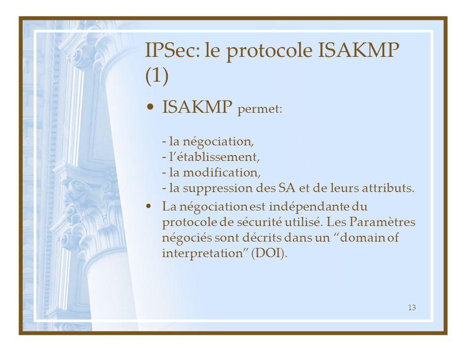 13 IPSec: le protocole ISAKMP (1) ISAKMP permet: - la négociation, - l'établissement, - la modification, - la suppression des SA et de leurs attributs