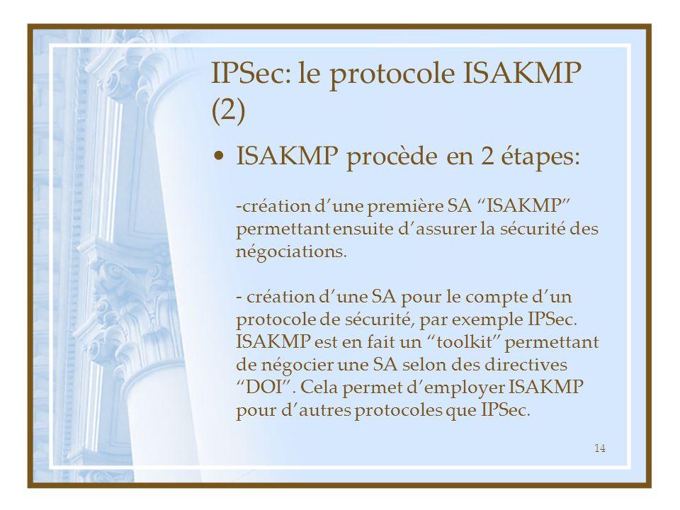 """14 IPSec: le protocole ISAKMP (2) ISAKMP procède en 2 étapes: -création d'une première SA """"ISAKMP"""" permettant ensuite d'assurer la sécurité des négoci"""