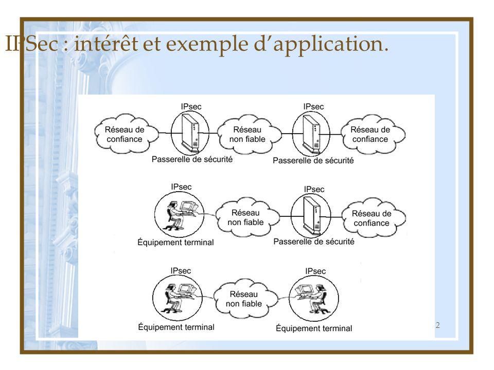 13 IPSec: le protocole ISAKMP (1) ISAKMP permet: - la négociation, - l'établissement, - la modification, - la suppression des SA et de leurs attributs.