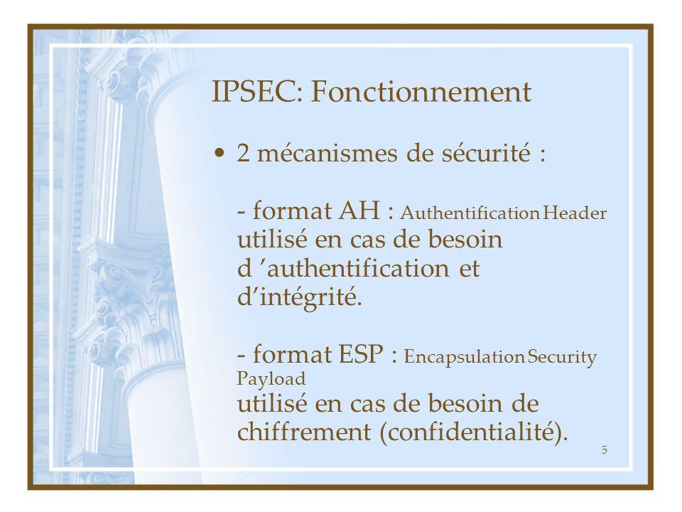 6 IPSEC: Fonctionnement 2 modes de fonctionnement : - le mode tunnel (entete IP modifiée) - le mode transport (entête IP non modifiée) Ces 2 modes sont possibles aussi bien dans le cadre de l 'utilisation de AH que de ESP.