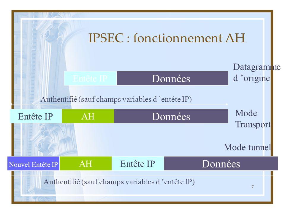 7 IPSEC : fonctionnement AH AH Données Entête IP Datagramme d 'origine Données Entête IP Mode Transport Authentifié (sauf champs variables d 'entête I
