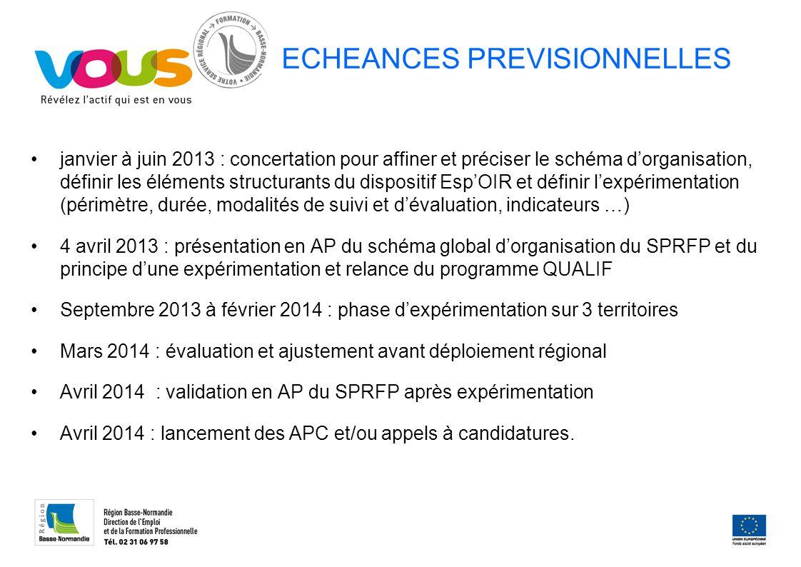 ECHEANCES PREVISIONNELLES janvier à juin 2013 : concertation pour affiner et préciser le schéma d'organisation, définir les éléments structurants du d