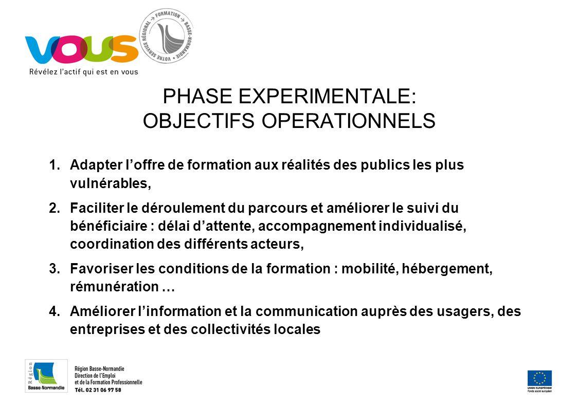 PHASE EXPERIMENTALE: OBJECTIFS OPERATIONNELS 1.Adapter l'offre de formation aux réalités des publics les plus vulnérables, 2.Faciliter le déroulement