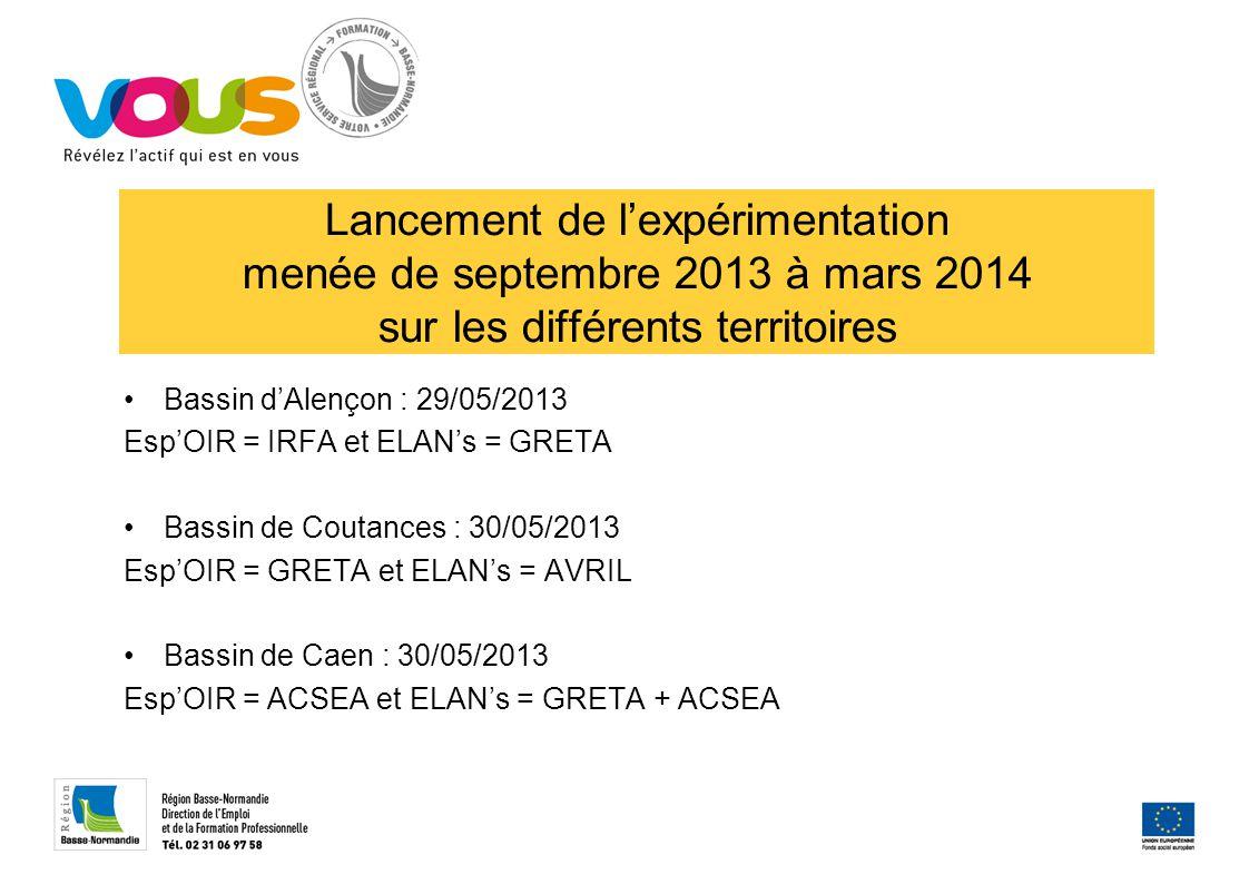 Lancement de l'expérimentation menée de septembre 2013 à mars 2014 sur les différents territoires Bassin d'Alençon : 29/05/2013 Esp'OIR = IRFA et ELAN