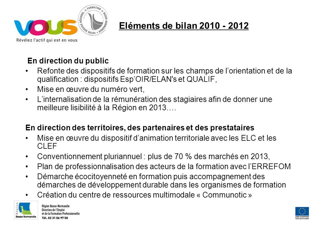 Eléments de bilan 2010 - 2012 En direction du public Refonte des dispositifs de formation sur les champs de l'orientation et de la qualification : dis
