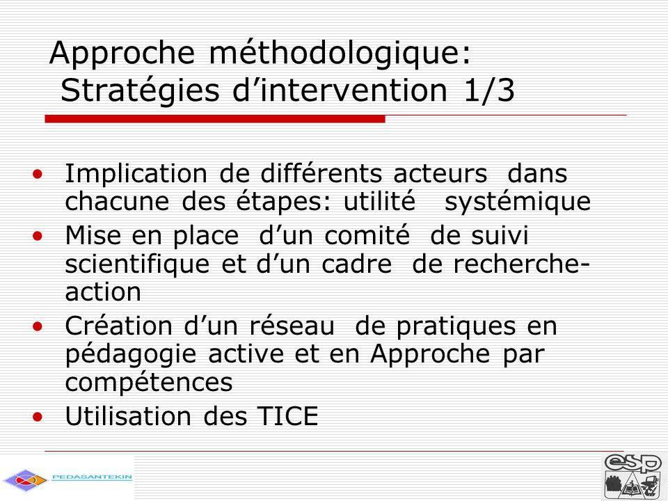 Approche méthodologique: Stratégies d'intervention 1/3 Implication de différents acteurs dans chacune des étapes: utilité systémique Mise en place d'un comité de suivi scientifique et d'un cadre de recherche- action Création d'un réseau de pratiques en pédagogie active et en Approche par compétences Utilisation des TICE