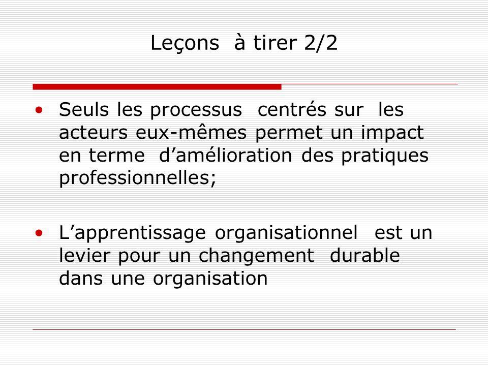 Leçons à tirer 2/2 Seuls les processus centrés sur les acteurs eux-mêmes permet un impact en terme d'amélioration des pratiques professionnelles; L'apprentissage organisationnel est un levier pour un changement durable dans une organisation