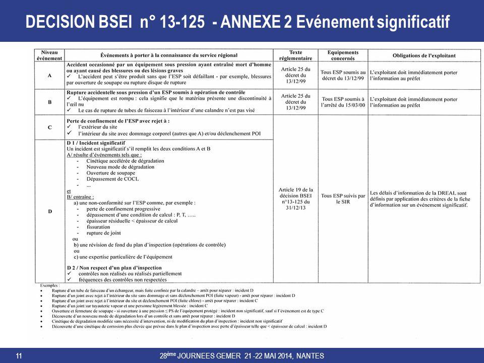 DECISION BSEI n° 13-125 - ANNEXE 2 Evénement significatif 28 ème JOURNEES GEMER 21 -22 MAI 2014, NANTES11