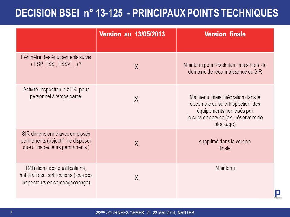 DECISION BSEI n° 13-125 - PRINCIPAUX POINTS TECHNIQUES 28 ème JOURNEES GEMER 21 -22 MAI 2014, NANTES8 (*) extrait de l'article 2 IV.