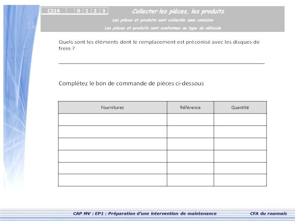 CAP MV : EP1 : Préparation d'une intervention de maintenanceCFA du roannais Collecter les pièces, les produits Les pièces et produits sont collectés s