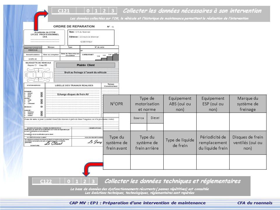 CAP MV : EP1 : Préparation d'une intervention de maintenanceCFA du roannais Collecter les données nécessaires à son intervention Les données collectée