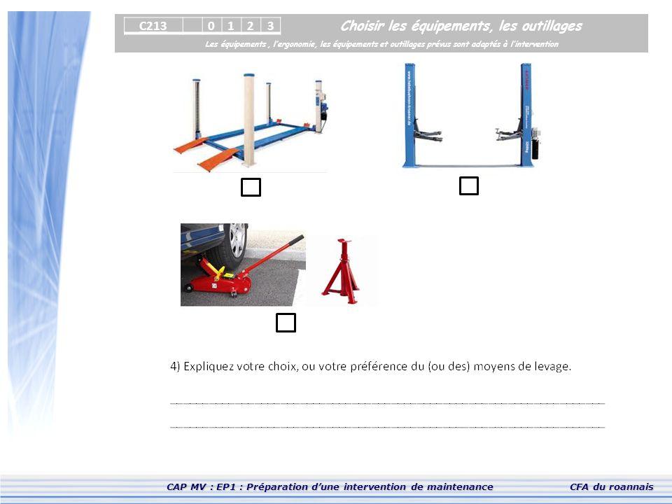 CAP MV : EP1 : Préparation d'une intervention de maintenanceCFA du roannais Choisir les équipements, les outillages Les équipements, l'ergonomie, les