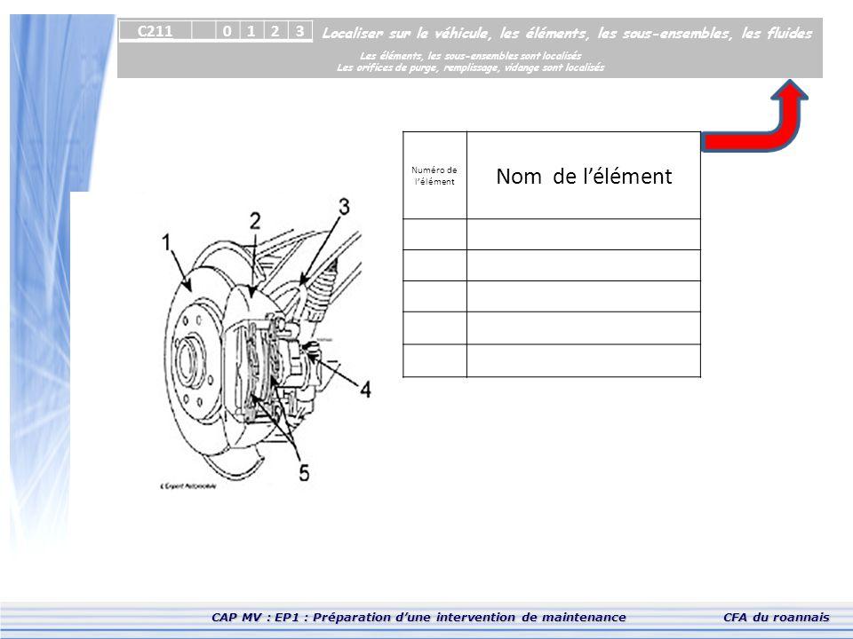 CAP MV : EP1 : Préparation d'une intervention de maintenanceCFA du roannais Localiser sur le véhicule, les éléments, les sous-ensembles, les fluides L