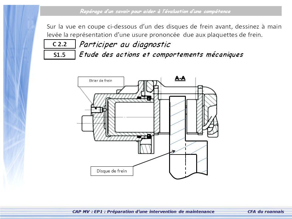 CAP MV : EP1 : Préparation d'une intervention de maintenanceCFA du roannais Etrier de frein Disque de frein R epérage d'un savoir pour aider à l'évalu