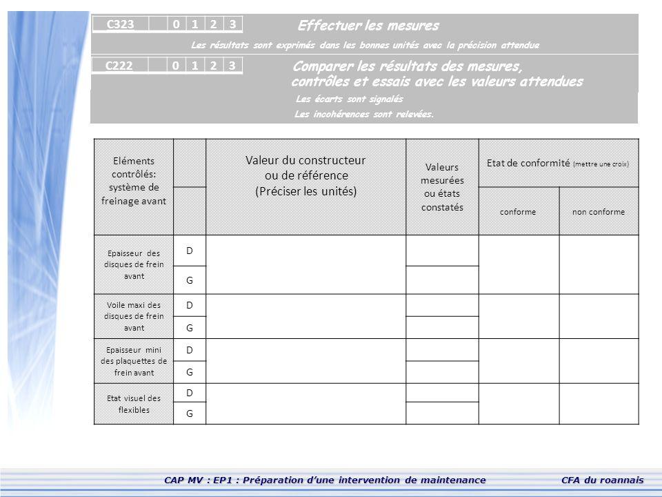 CAP MV : EP1 : Préparation d'une intervention de maintenanceCFA du roannais Effectuer les mesures Les résultats sont exprimés dans les bonnes unités a