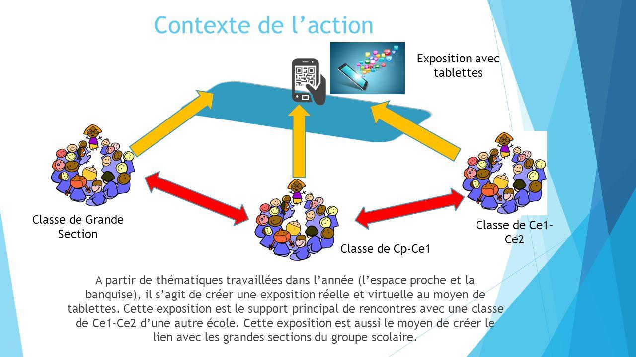 Contexte de l'action A partir de thématiques travaillées dans l'année (l'espace proche et la banquise), il s'agit de créer une exposition réelle et vi