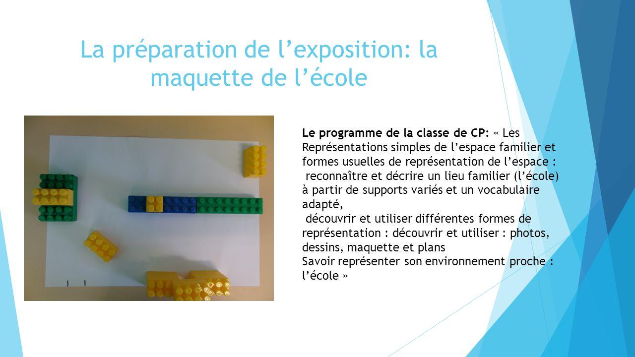 La préparation de l'exposition: la maquette de l'école Le programme de la classe de CP: « Les Représentations simples de l'espace familier et formes u