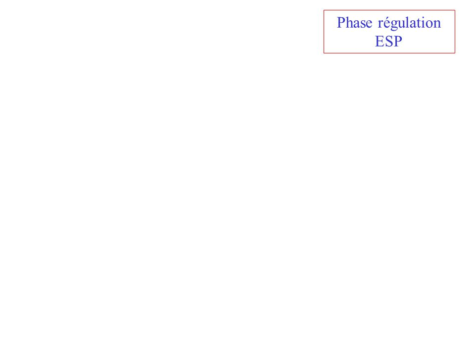 Phase régulation ESP