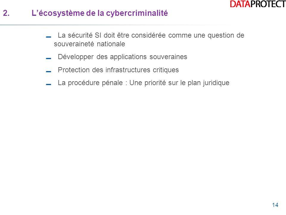 14 La sécurité SI doit être considérée comme une question de souveraineté nationale Développer des applications souveraines Protection des infrastructures critiques La procédure pénale : Une priorité sur le plan juridique 2.L'écosystème de la cybercriminalité
