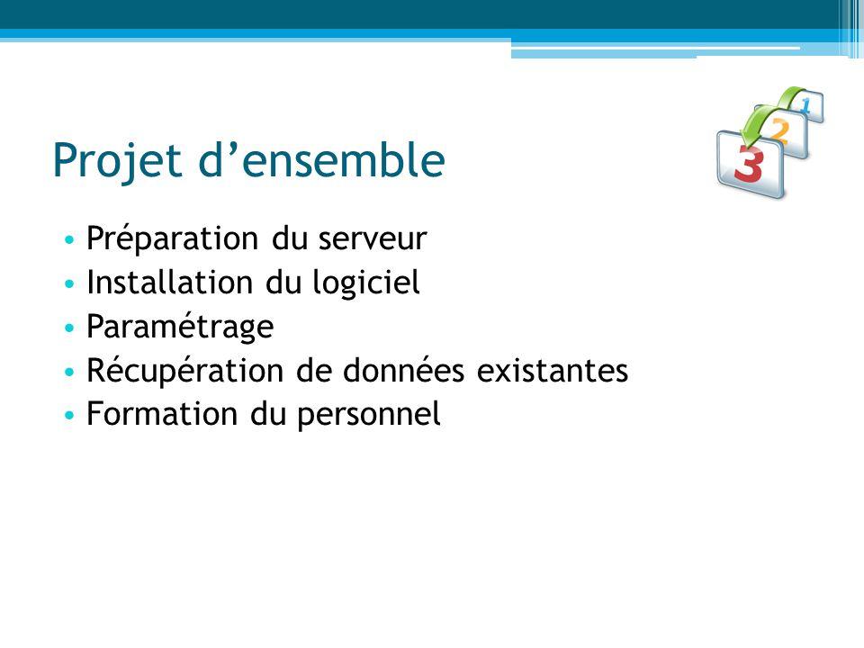 Projet d'ensemble Préparation du serveur Installation du logiciel Paramétrage Récupération de données existantes Formation du personnel