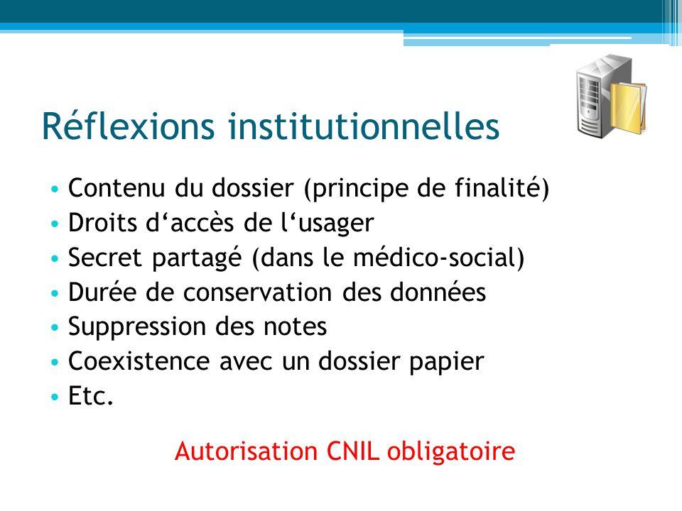 Réflexions institutionnelles Contenu du dossier (principe de finalité) Droits d'accès de l'usager Secret partagé (dans le médico-social) Durée de cons