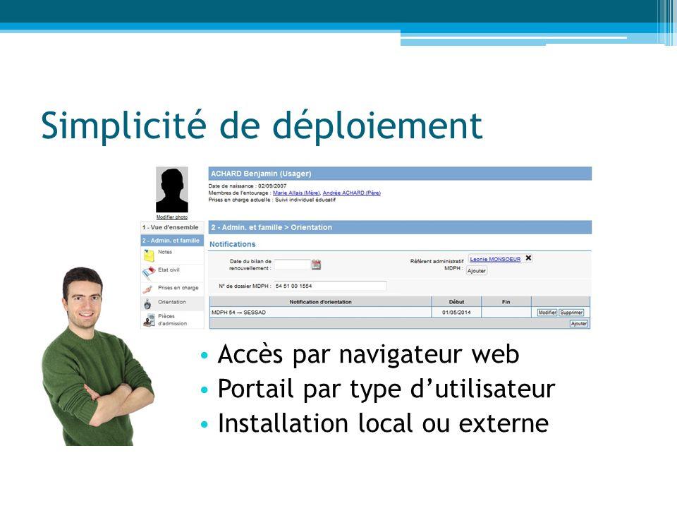 Simplicité de déploiement Accès par navigateur web Portail par type d'utilisateur Installation local ou externe