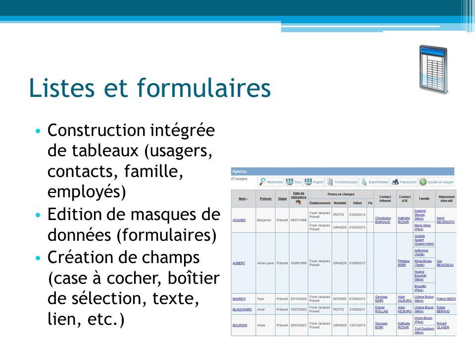 Listes et formulaires Construction intégrée de tableaux (usagers, contacts, famille, employés) Edition de masques de données (formulaires) Création de