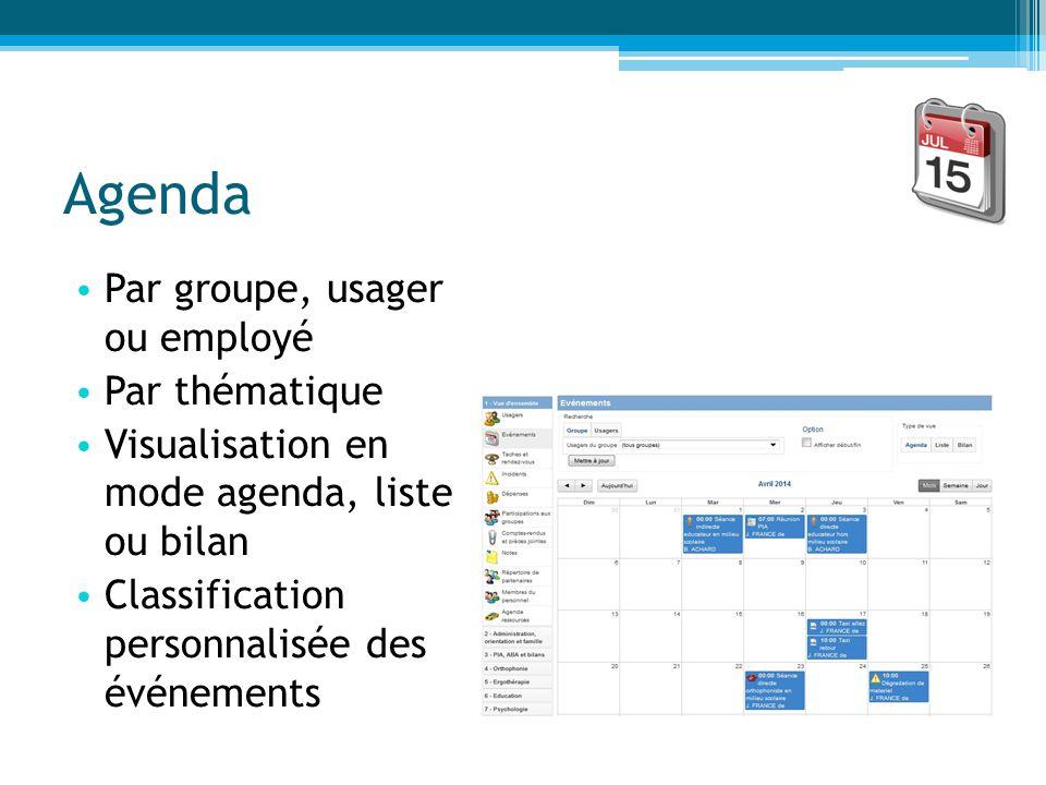 Agenda Par groupe, usager ou employé Par thématique Visualisation en mode agenda, liste ou bilan Classification personnalisée des événements