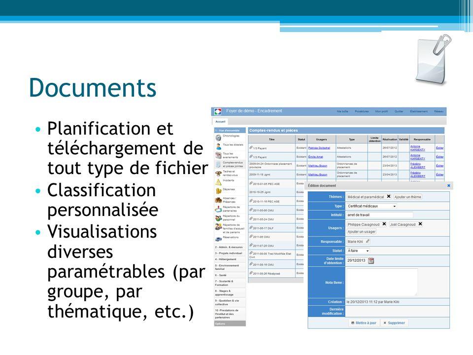 Documents Planification et téléchargement de tout type de fichier Classification personnalisée Visualisations diverses paramétrables (par groupe, par