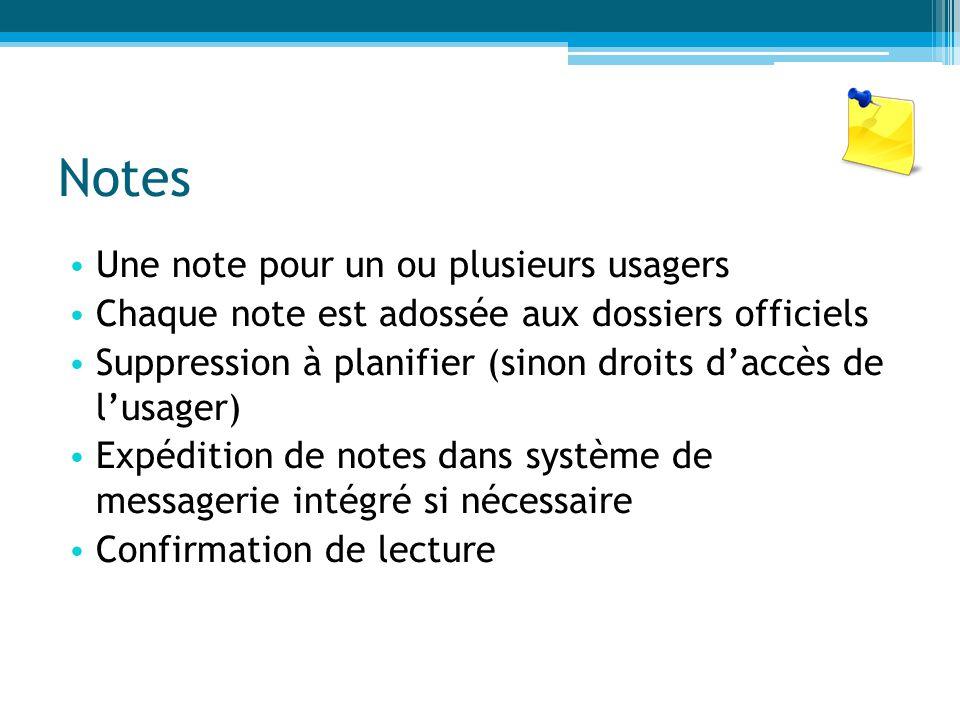 Notes Une note pour un ou plusieurs usagers Chaque note est adossée aux dossiers officiels Suppression à planifier (sinon droits d'accès de l'usager)