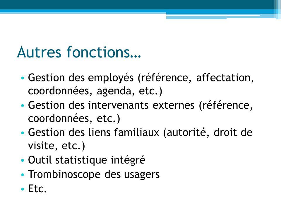 Autres fonctions… Gestion des employés (référence, affectation, coordonnées, agenda, etc.) Gestion des intervenants externes (référence, coordonnées,