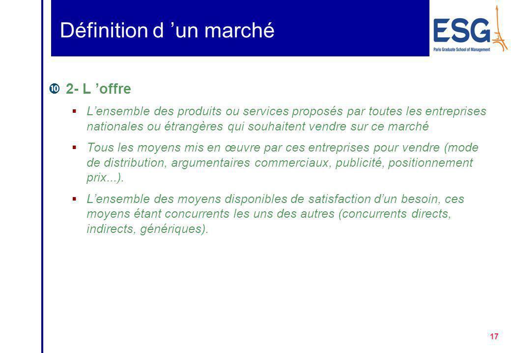16 Définition d 'un marché A/ Le marché 1- La demande L'ensemble des clients, consommateurs, prescripteurs actuels ou potentiels qui souhaitent acquér