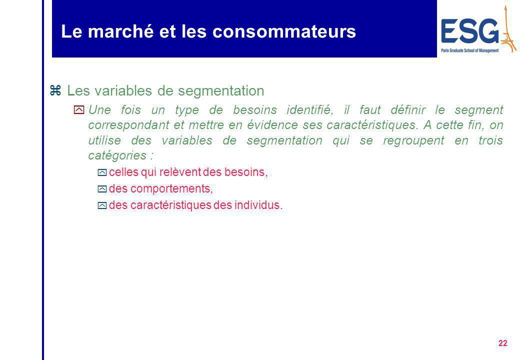 21 Le marché et les consommateurs zLes critères de segmentation : Une segmentation efficace doit être à la fois y pertinente y opérationnelle y rentab