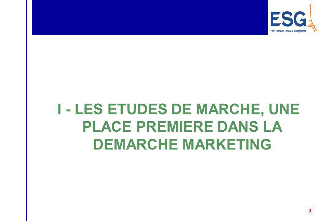 3 3 I - LES ETUDES DE MARCHE, UNE PLACE PREMIERE DANS LA DEMARCHE MARKETING