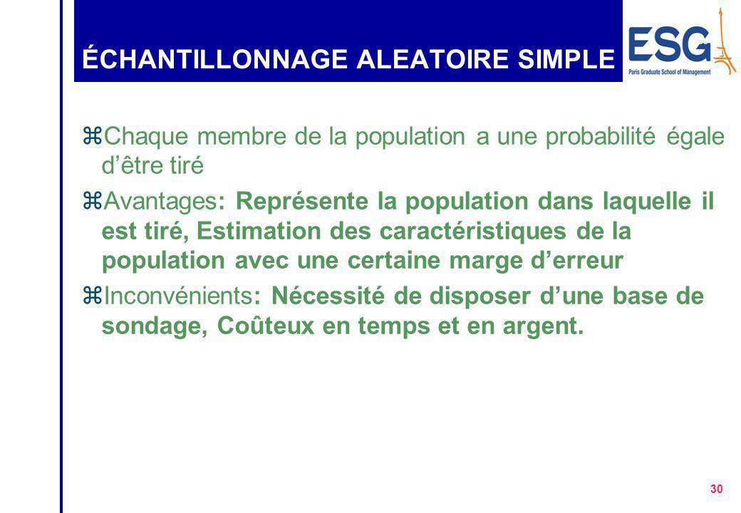 29 ÉCHANTILLON PROBABILISTE zPermet, à partir des résultats obtenus d'estimer les caractéristiques de la population, à une certaine marge d'erreur, el