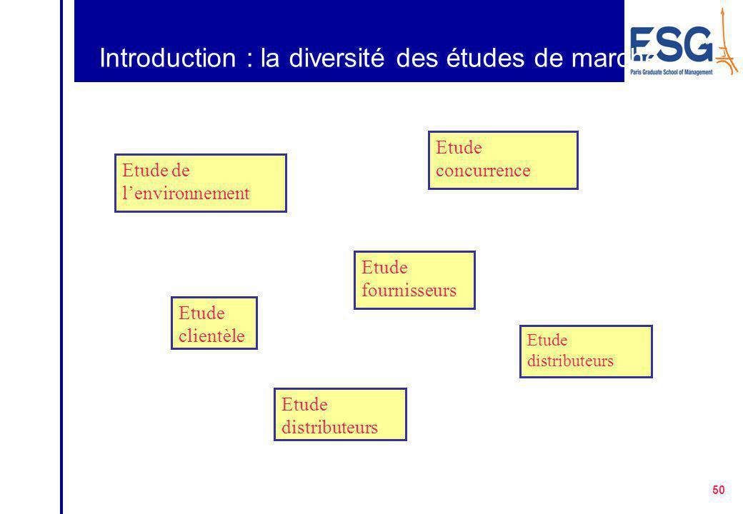 49 III - LA METHODOLOGIE DES ETUDES DE MARCHE