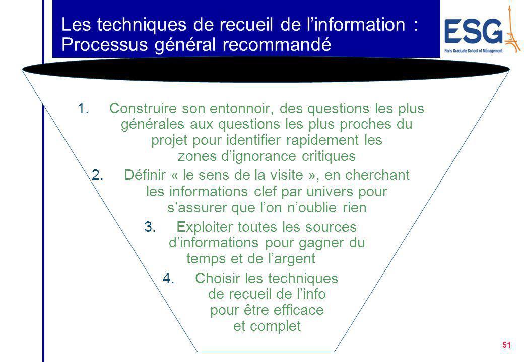 50 Introduction : la diversité des études de marché Etude concurrence Etude de l'environnement Etude clientèle Etude fournisseurs Etude distributeurs