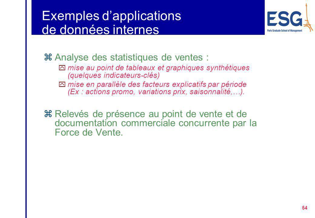 53 1- Les données internes Elles sont composées de 2 sources essentielles : zLes Sources Régulières, permanentes : y Exploration de fichiers (clients,