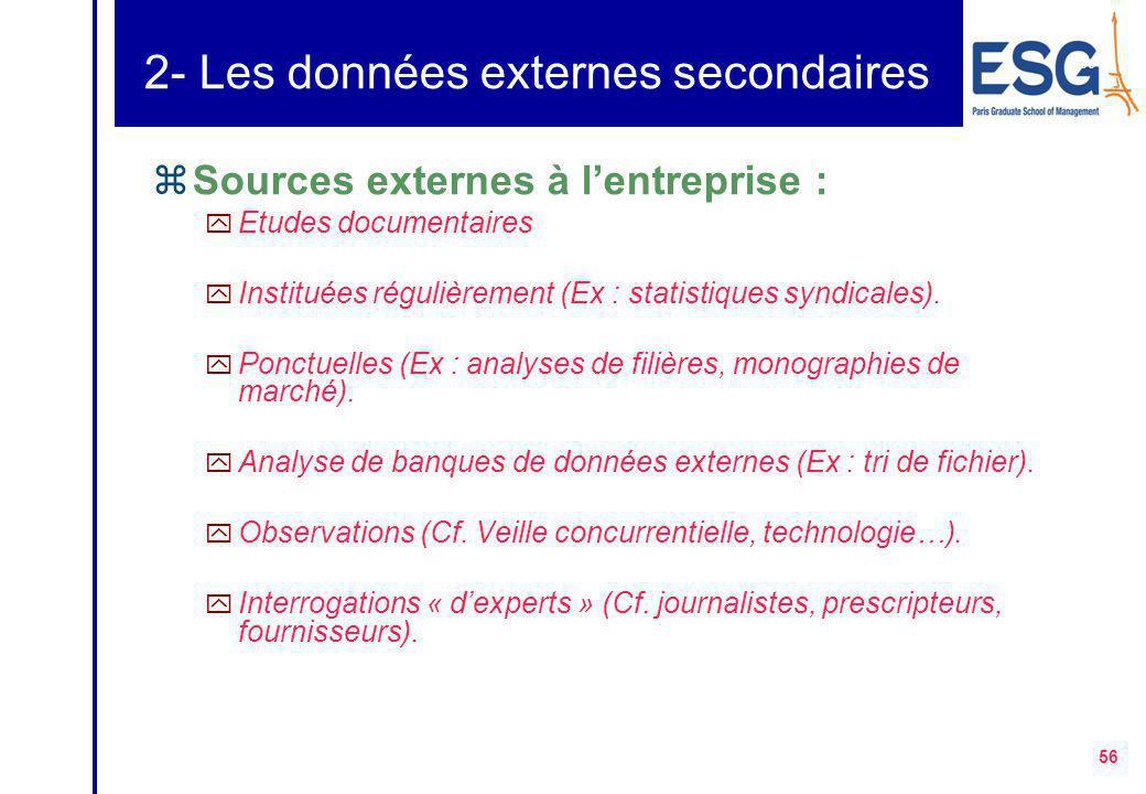55 Les données externes secondaires zDéfinition : Recherche de l'information déjà existante, sur un thème donné, auprès de professionnels du secteur d'activité, médias, syndicats, rédacteurs de rapports, etc.
